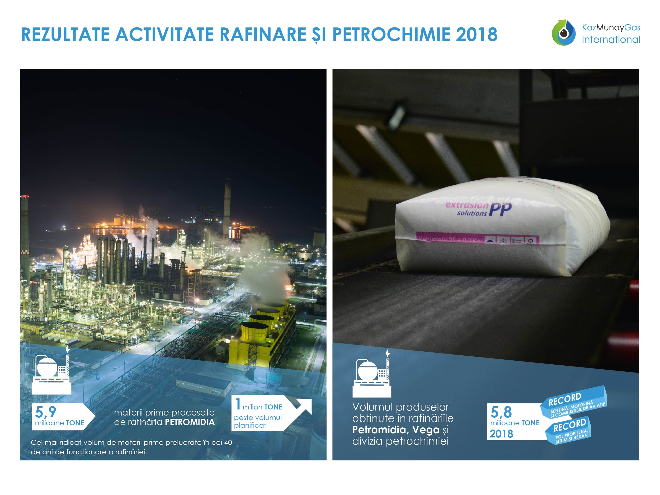 infografic 12 Refining and Petrochemicals results 2018-02